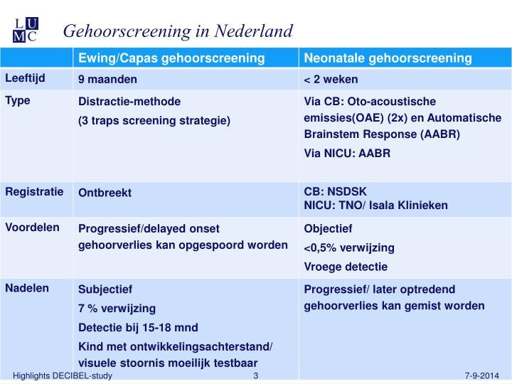 Gehoorscreening in Nederland