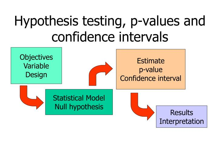 Hypothesis testing, p-values and confidence intervals