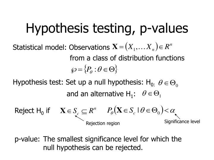 Statistical model: Observations