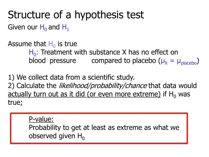 Structure of a hypothesis test