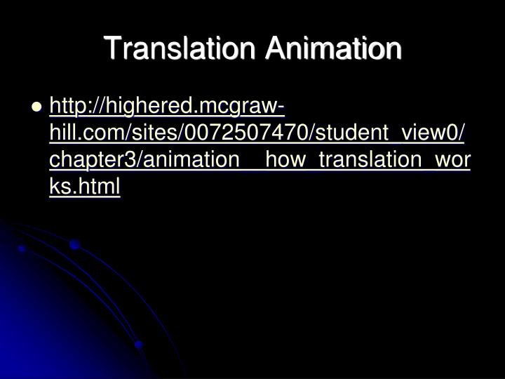Translation Animation