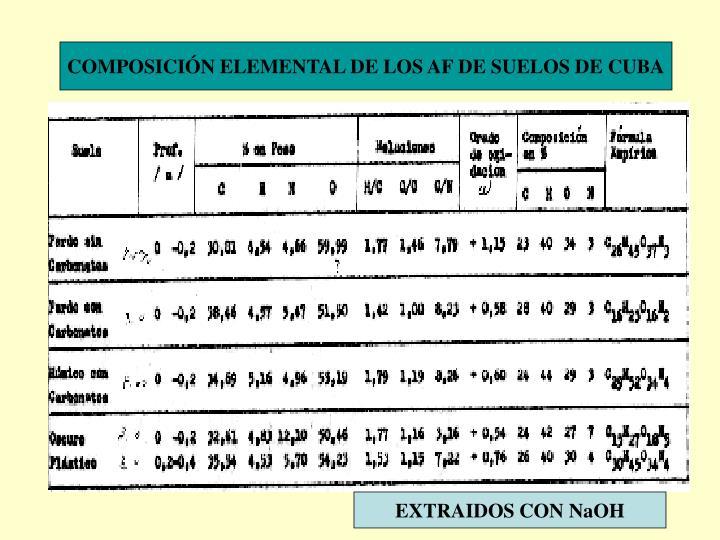 COMPOSICIÓN ELEMENTAL DE LOS AF DE SUELOS DE CUBA