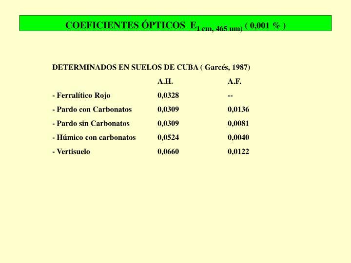 COEFICIENTES ÓPTICOS  E