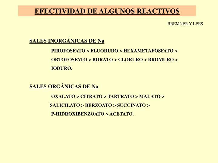 EFECTIVIDAD DE ALGUNOS REACTIVOS