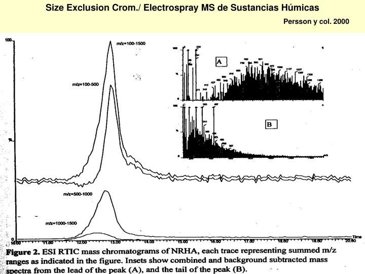 Size Exclusion Crom./ Electrospray MS de Sustancias Húmicas