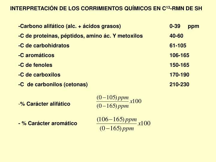 INTERPRETACIÓN DE LOS CORRIMIENTOS QUÍMICOS EN C