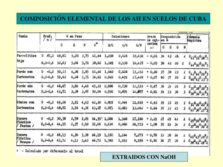 COMPOSICIÓN ELEMENTAL DE LOS AH EN SUELOS DE CUBA