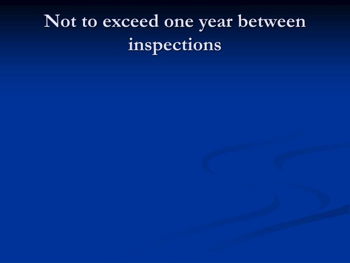 Not to exceed one year between inspections