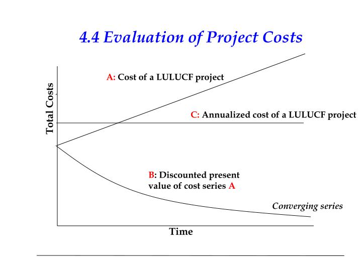 4.4 Evaluation of Project Costs