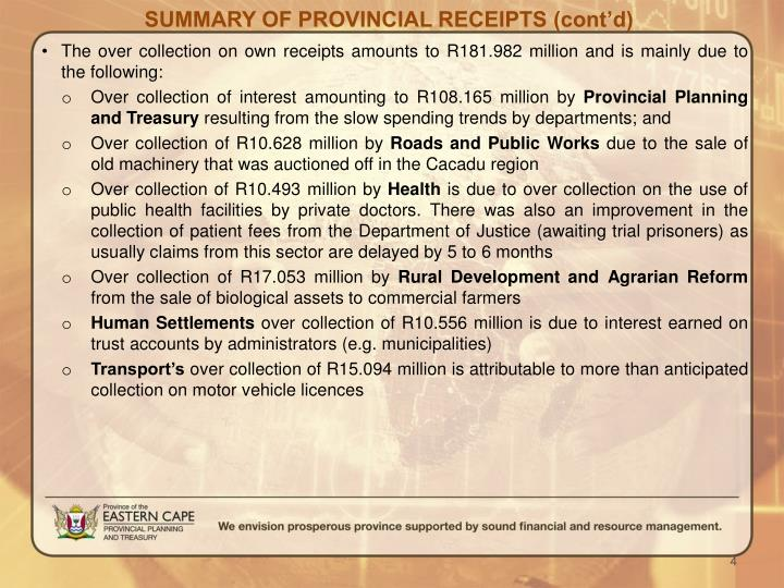 SUMMARY OF PROVINCIAL RECEIPTS (cont'd)