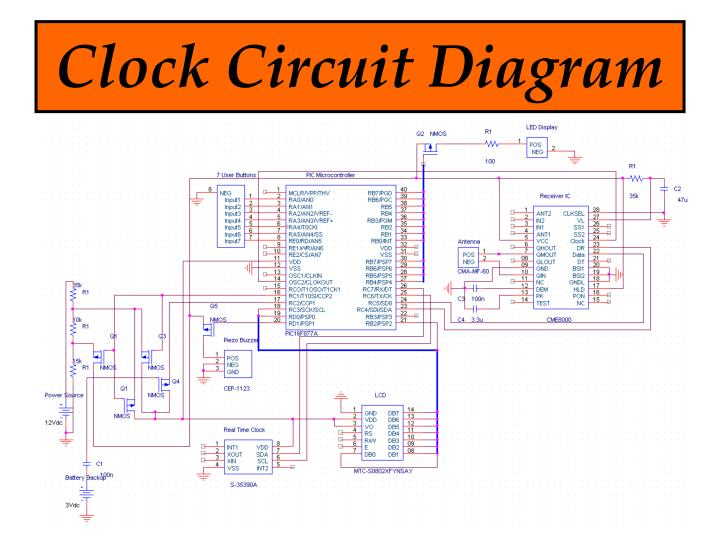 Clock Circuit Diagram