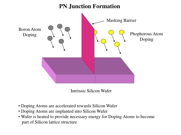 PN Junction Formation