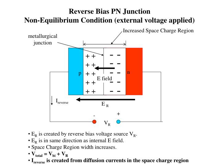 Reverse Bias PN Junction