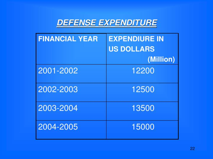 DEFENSE EXPENDITURE