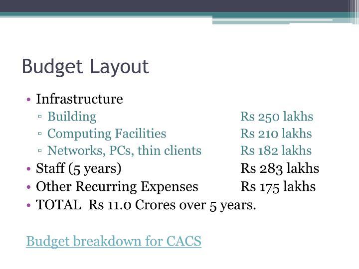 Budget Layout