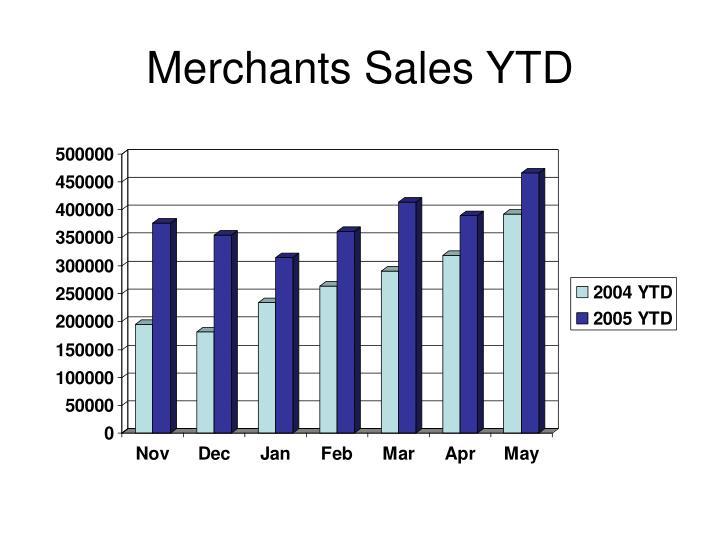 Merchants Sales YTD