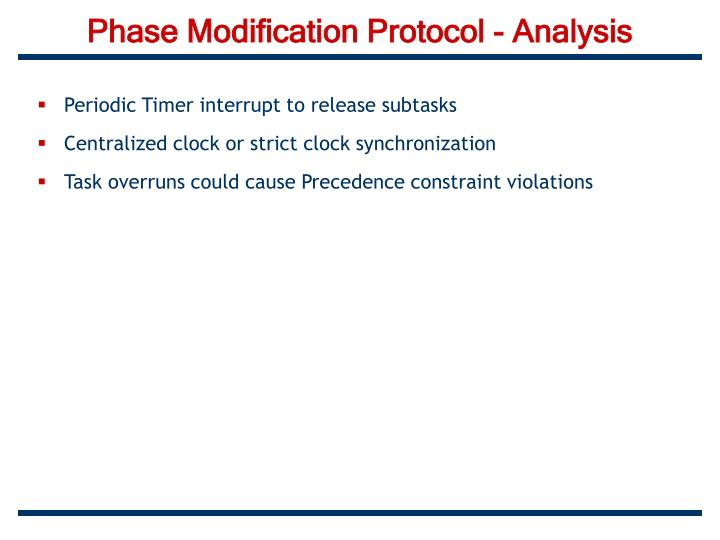 Phase Modification Protocol - Analysis