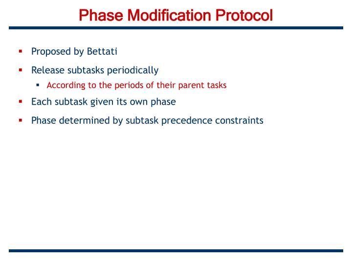 Phase Modification Protocol