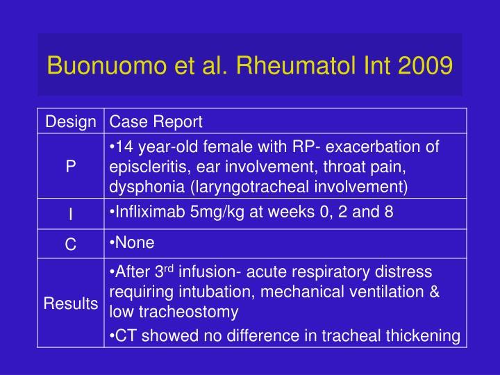 Buonuomo et al. Rheumatol Int 2009
