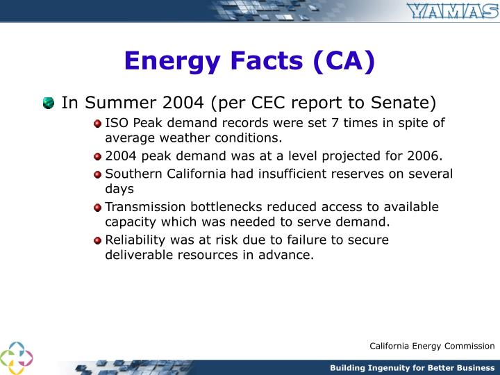 Energy Facts (CA)