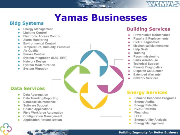 Yamas Businesses