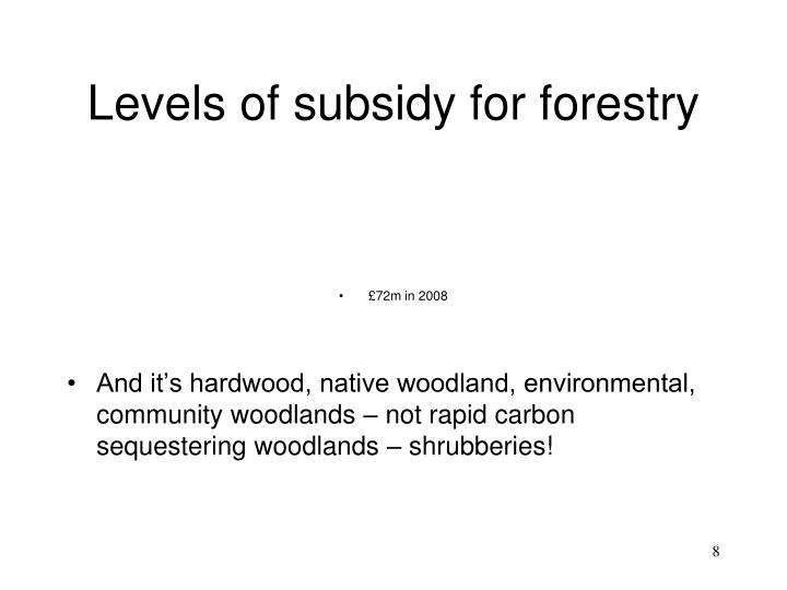 Levels of subsidy for forestry