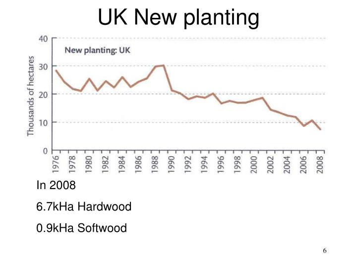 UK New planting
