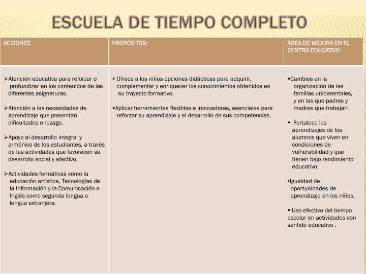 ESCUELA DE TIEMPO COMPLETO