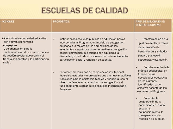 ESCUELAS DE CALIDAD