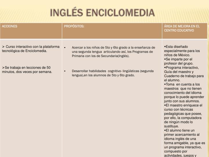 INGLÉS ENCICLOMEDIA