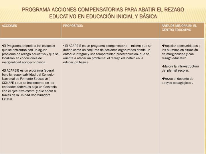 PROGRAMA ACCIONES COMPENSATORIAS PARA ABATIR EL REZAGO EDUCATIVO EN EDUCACIÓN INICIAL Y BÁSICA
