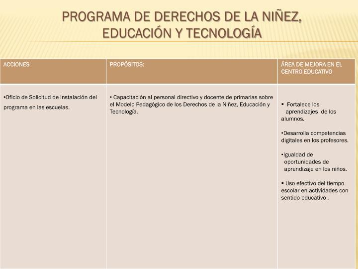 PROGRAMA DE DERECHOS DE LA NIÑEZ,