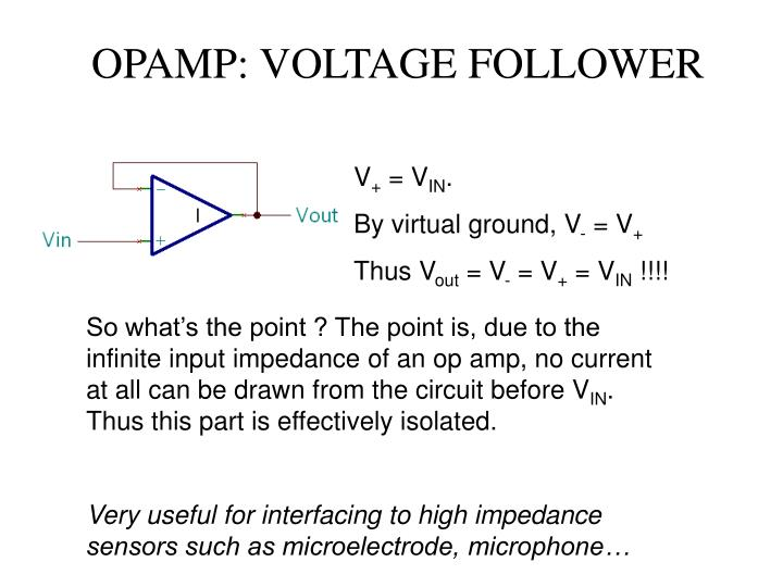 OPAMP: VOLTAGE FOLLOWER