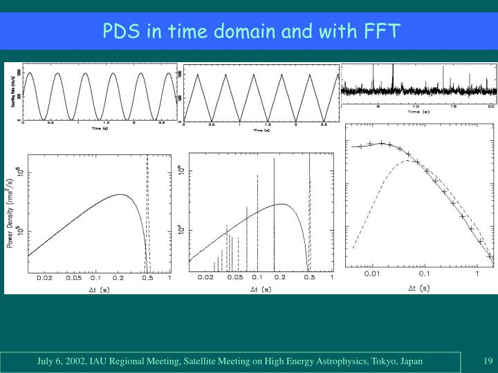 PDS in time domain and with FFT