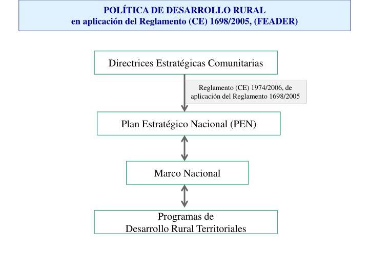 POLÍTICA DE DESARROLLO RURAL