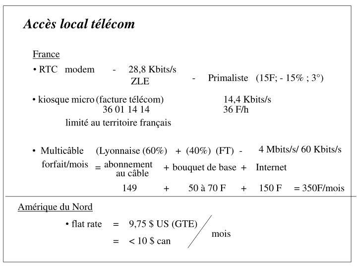 Accès local télécom