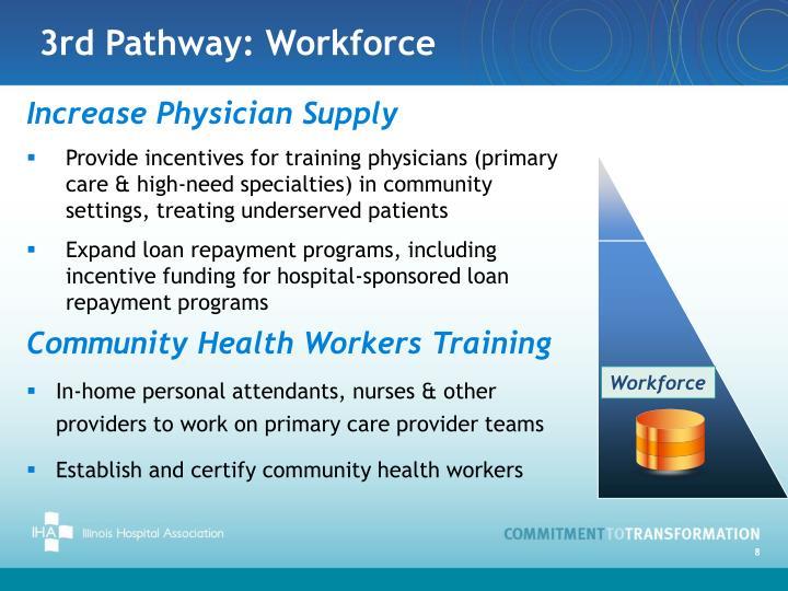3rd Pathway: Workforce