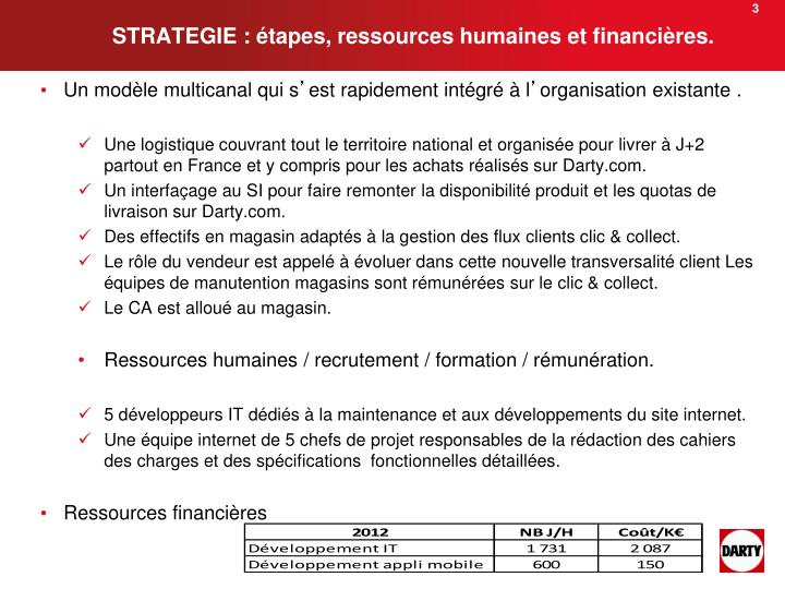 Strategie tapes ressources humaines et financi res