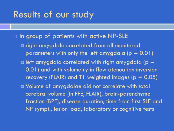 Results of our study