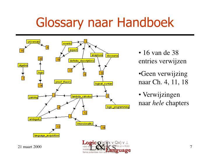 Glossary naar Handboek