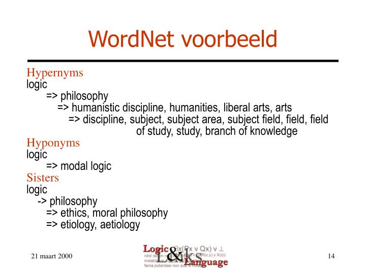 WordNet voorbeeld