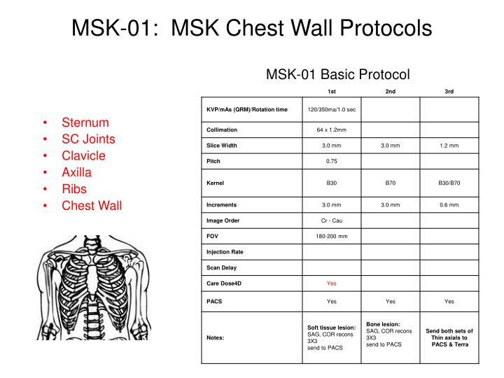 Msk 01 msk chest wall protocols