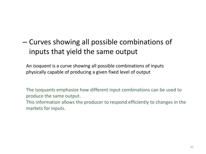 Curves showing all possible combinations of inputs that yield the same output