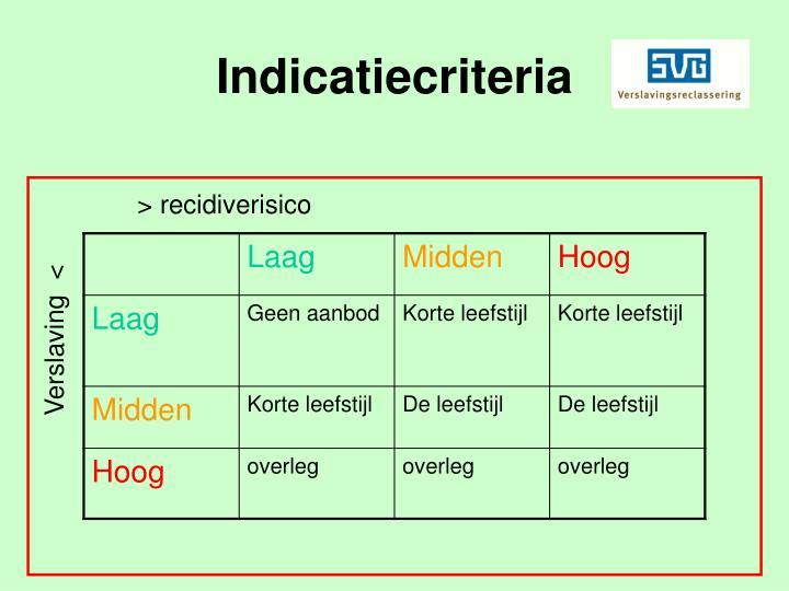 Indicatiecriteria
