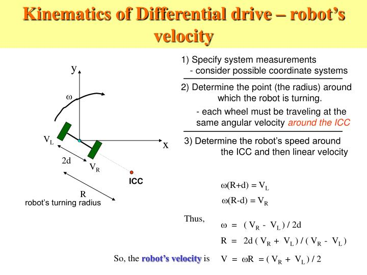 Kinematics of Differential drive – robot's velocity
