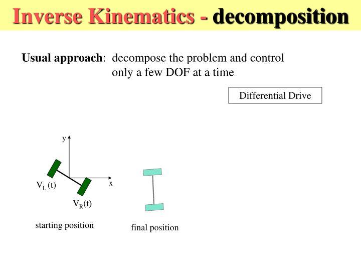 Inverse Kinematics -