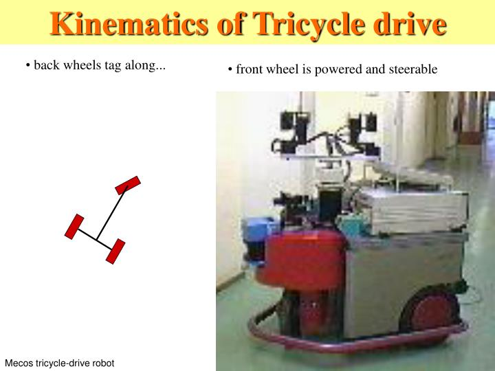 Kinematics of Tricycle drive