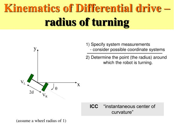 Kinematics of Differential drive –