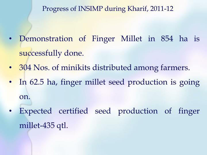 Progress of INSIMP during Kharif, 2011-12