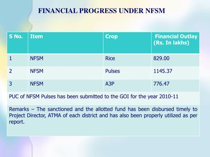 FINANCIAL PROGRESS UNDER NFSM